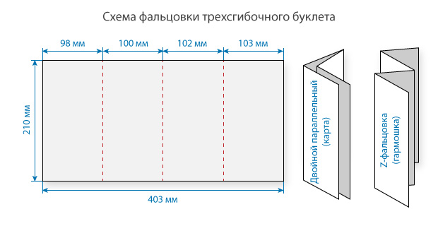 Схемы фальцовки буклетов