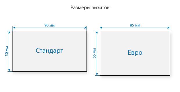 Как сделать размер картинки 13 на 9